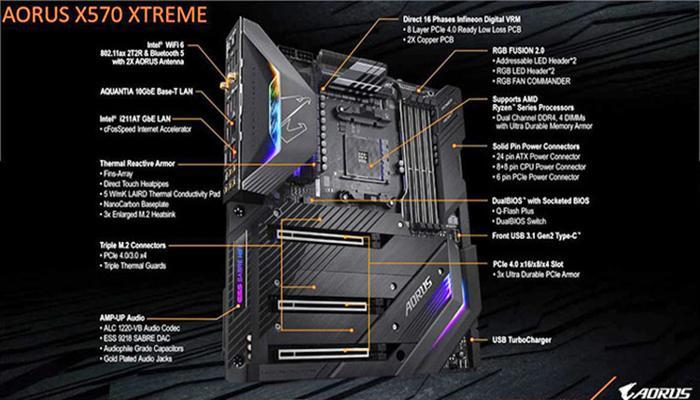 amd-ishchet-puti-resheniia-problemy-s-usb-na-chipsetakh-serii-500-pri-rabote-pcie-40_2.jpg
