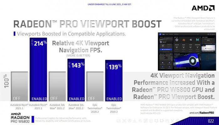 amd-predstavila-professionalnye-videokarty-radeon-pro-w6800-i-w6600-do-32-gbait-pamiati-i-gpu-s-chastotoi-do-2900-mgtc_4.jpg