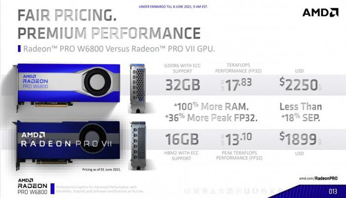 amd-predstavila-professionalnye-videokarty-radeon-pro-w6800-i-w6600-do-32-gbait-pamiati-i-gpu-s-chastotoi-do-2900-mgtc_6.jpg