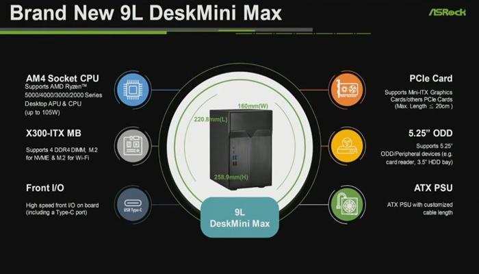 asrock-predstavila-moshchnyi-i-kompaktnyi-kompiuter-deskmini-max-s-zagadochnoi-videokartoi-amd-radeon-p120-itx_1.jpg