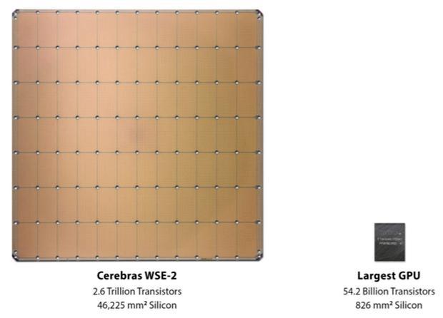 cerebras-vypustila-7-nm-protcessorgigant-wse2_1.jpg