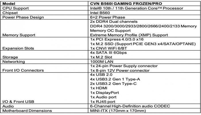 colorful-predstavila-kompaktnye-materinskie-platy-cvn-b560i-gaming-dlia-chipov-intel-core-poslednikh-pokolenii_2.jpg