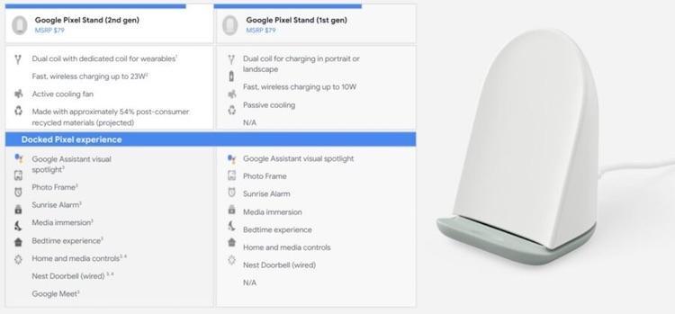 dokstantcii-google-pixel-stand-vtorogo-pokoleniia-poluchit-ventiliator-i-obespechit-besprovodnuiu-zariadku-do-23-vt_1.jpg