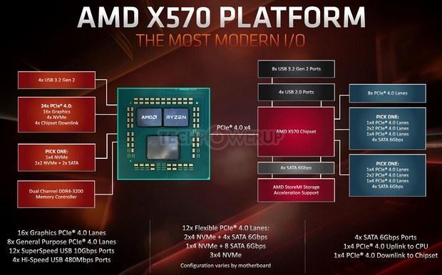 gigabyte-gotovit-materinskie-platy-s-chipsetom-amd-x570s-i-passivnym-okhlazhdeniem_1.jpg