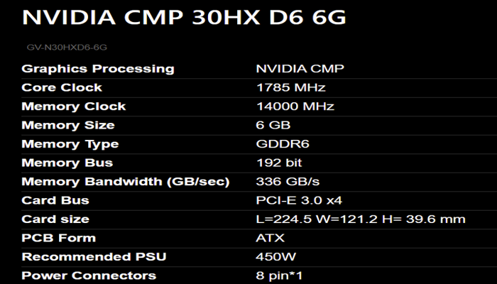 gigabyte-predstavila-graficheskii-uskoritel-cmp-30hx-dlia-maininga_2.png