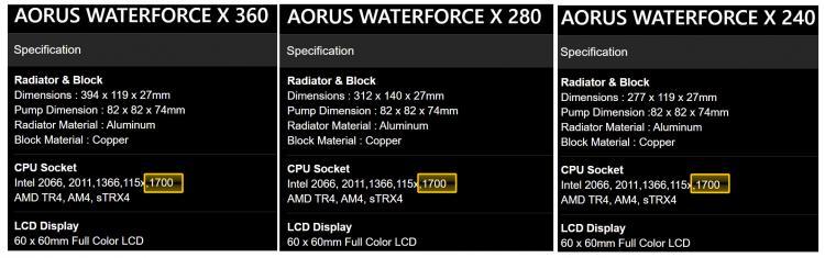 gigabyte-uzhe-nadelila-seriiu-szho-aorus-waterforce-x-podderzhkoi-budushchikh-protcessorov-intel-alder-lake-v-korpuse-lga-1700_3.jpg
