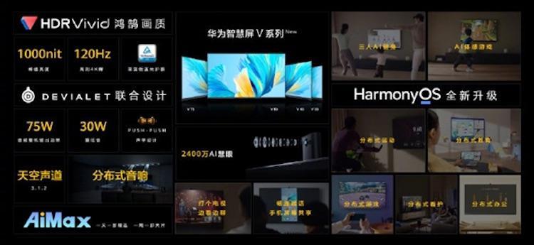 huawei-predstavila-novye-flagmanskie-televizory-smart-screen-vserii-120-gtchdr-vivid-i-vysokaia-iarost_2.jpg
