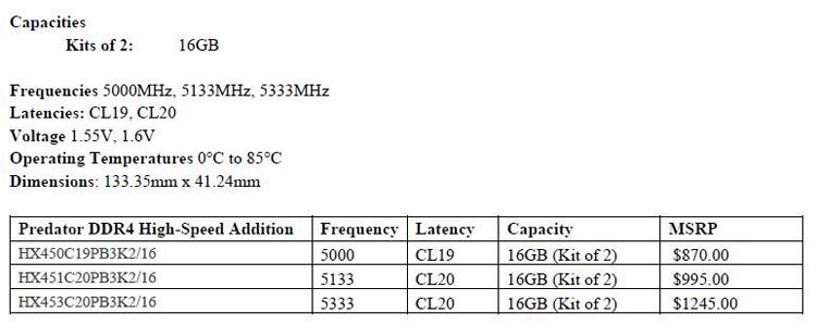 hyperx-predstavila-novye-moduli-pamiati-predator-ddr4-s-chastotoi-do-5333-mgtc_2.jpg