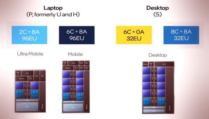 intel-podtverdila-konfiguratcii-mobilnykh-protcessorov-alder-lakep-do-14-iader-raznogo-kalibra_1.jpg