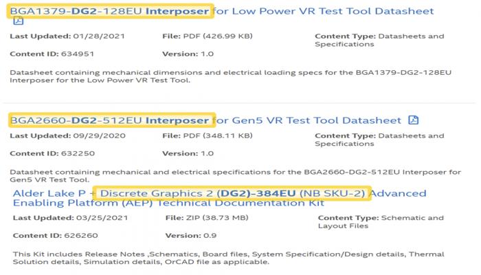 intel-podtverdila-nekotorye-kharakteristiki-videokart-dg2--do-512-eu-i-16-gbait-pamiati-gddr6_2.png