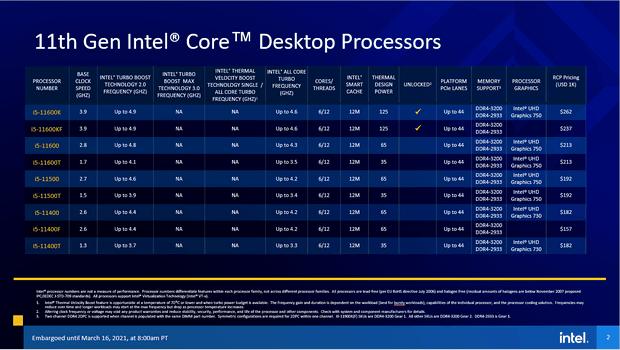 intel-predstavila-11e-pokolenie-protcessorov-core-rocket-lake_2.png