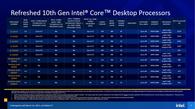 intel-predstavila-11e-pokolenie-protcessorov-core-rocket-lake_3.png