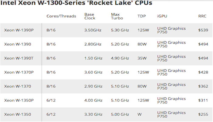 intel-predstavila-protcessory-xeon-w1300--rocket-lake-dlia-rabochikh-stantcii_2.png