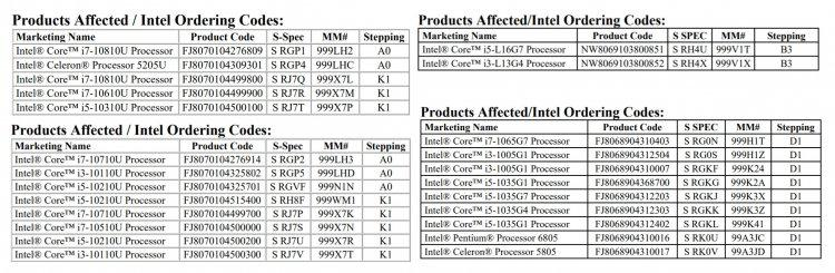 intel-prekratila-proizvodstvo-protcessorov-comet-lakeu-ice-lakeu-i-lakefield_2.jpg