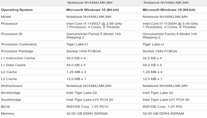 intel-skoro-obnovit-flagmanskii-protcessor-serii-tiger-lakeh35--chip-core-i711390h-otmetilsia-v-geekbench_2.png