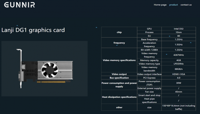kitaiskaia-gunnir-predstavila-videokartu-intel-iris-xe-dg1--nizkoprofilnoe-ispolnenie-i-razem-vga_2.png