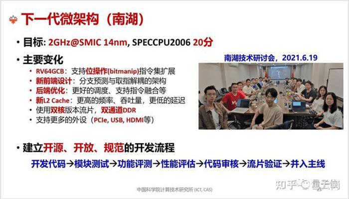 kitaitcy-sozdali-alternativu-arm-cortex-a75--proizvoditelnyi-riscvprotcessor-xiangshan_3.jpg