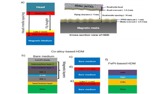 magnitnye-plastiny-s-grafenovym-pokrytiem-pozvoliat-vdesiatero-uvelichit-emkost-zhestkikh-diskov_2.jpg