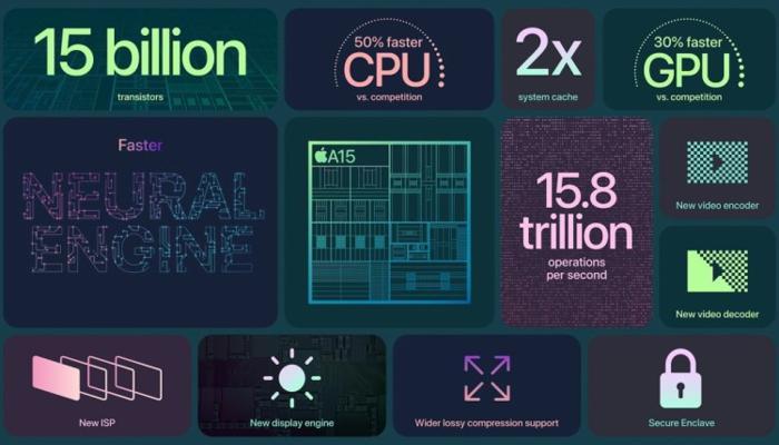 mobilnye-protcessory-apple-stali-medlennee-pribavliat-v-proizvoditelnosti-i-dalshe-budet-tolko-khuzhe_3.jpg