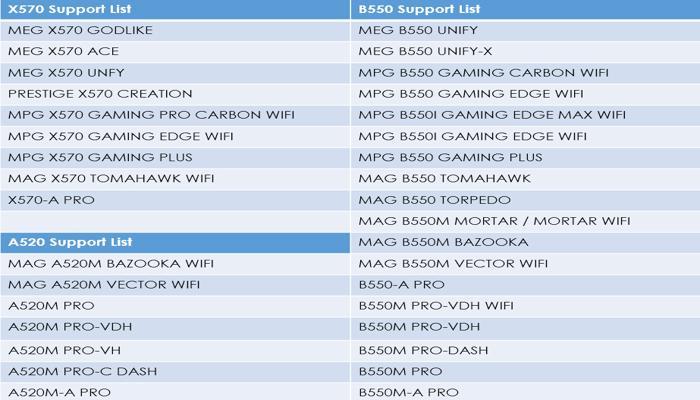 msi-vypuskaet-proshivku-bios-versii-agesa-combo-pi-v2-1201-beta-dlia-materinskikh-plat-s-chipsetami-serii-amd-500_4.jpg