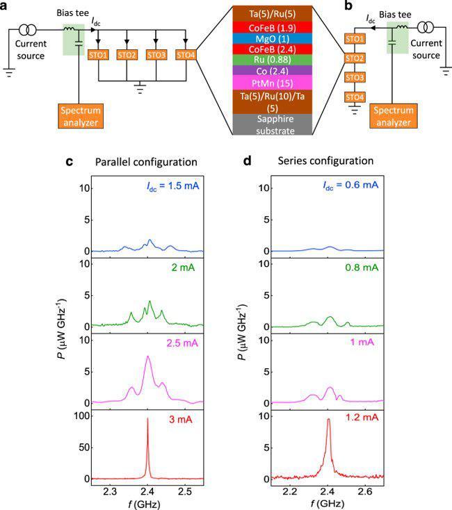 nanotekhnologii-pozvoliat-dobyvat-besplatnoe-elektrichestvo-iz-signalov-wifi_2.jpg