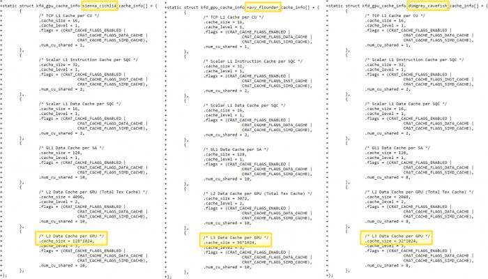 navi-23-poluchit-tolko-32-mbait-bufera-infinity-cache-a-v-gibridnykh-protcessorakh-vangogh-ego-ne-budetvovse_2.jpg