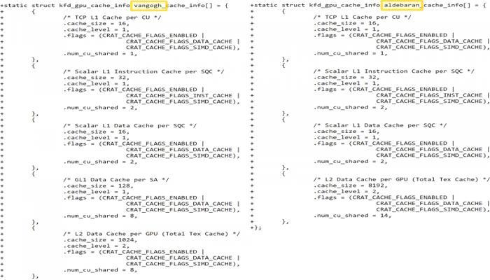 navi-23-poluchit-tolko-32-mbait-bufera-infinity-cache-a-v-gibridnykh-protcessorakh-vangogh-ego-ne-budetvovse_3.jpg