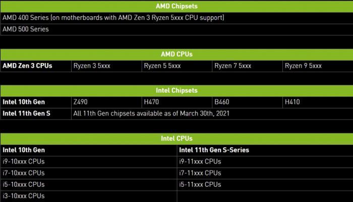nvidia-dobavila-podderzhku-resizable-bar-vsem-videokartam-geforce-rtx-30i-serii_3.jpg