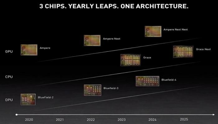 nvidia-poobeshchala-predstavit-obnovlennuiu-arkhitekturu-gpu-ne-ranshe-2022-goda_2.jpg