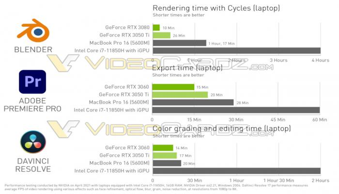 nvidia-predstavila-mobilnye-videokarty-geforce-rtx-3050-i-geforce-rtx-3050-ti_3.jpg