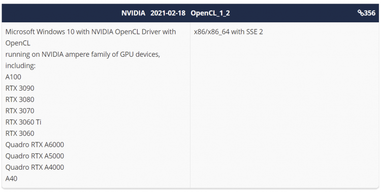 nvidia-skoro-vypustit-videokarty-rtx-a5000-i-rtx-a4000-dlia-professionalnoi-raboty-s-grafikoi_2.png