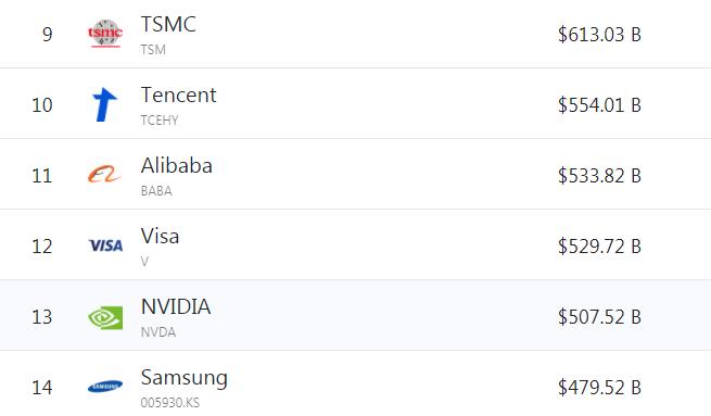 nvidia-vpervye-oboshla-po-velichine-kapitalizatcii-kompaniiu-samsung-electronics_2.png