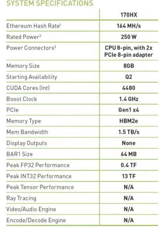 nvidia-vypustila-mainingovuiu-kartu-s-proizvoditelnostiu-164-mkhs_3.jpg