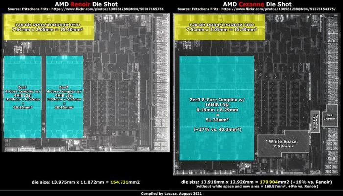 opublikovany-fotografii-kristalla-gibridnykh-protcessorov-amd-ryzen-5000g_4.jpg