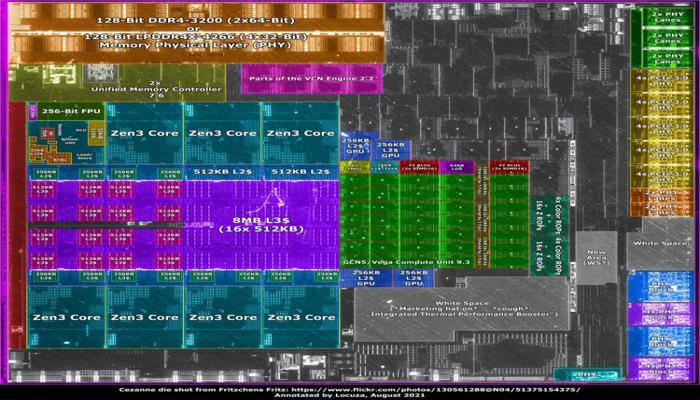 opublikovany-fotografii-kristalla-gibridnykh-protcessorov-amd-ryzen-5000g_6.jpg