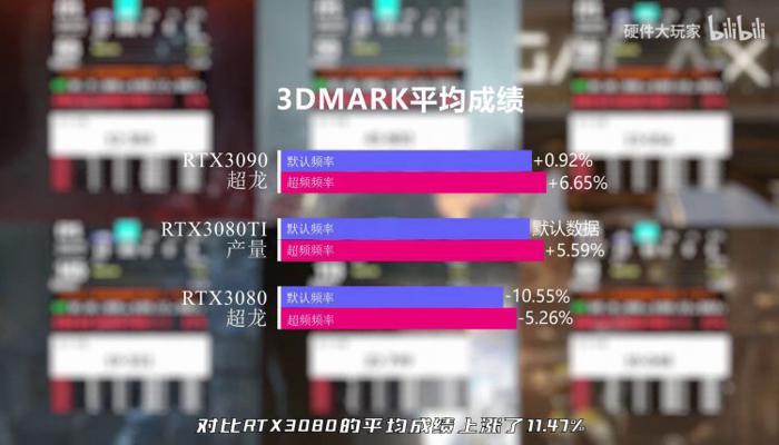 opublikovany-polnotcennye-testy-nvidia-geforce-rtx-3080-ti--pochti-kak-geforce-rtx-3090-no-ne-v-maininge_4.jpg