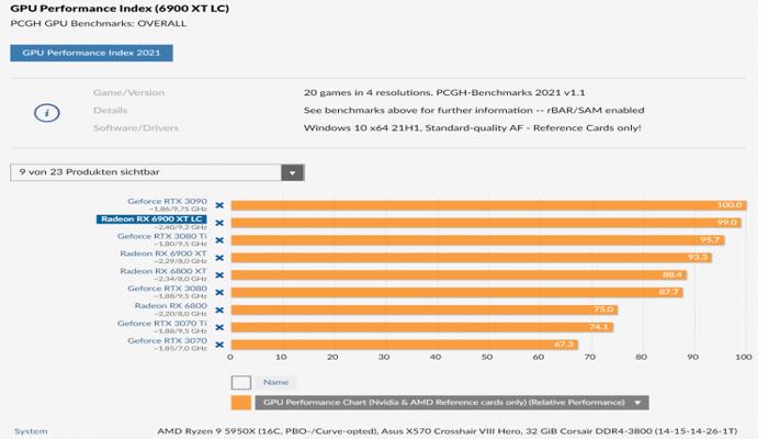 pervye-testy-radeon-rx-6900-xt-lc-s-zhidkostnym-okhlazhdeniem--na-odnom-urovne-s-geforce-rtx-3080-ti_4.png