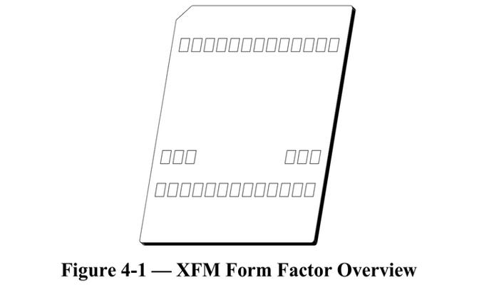 priniat-standart-nakopitelei-xfmd--oni-zameniat-m2-ssd-v-kompaktnykh-gadzhetakh_4.png