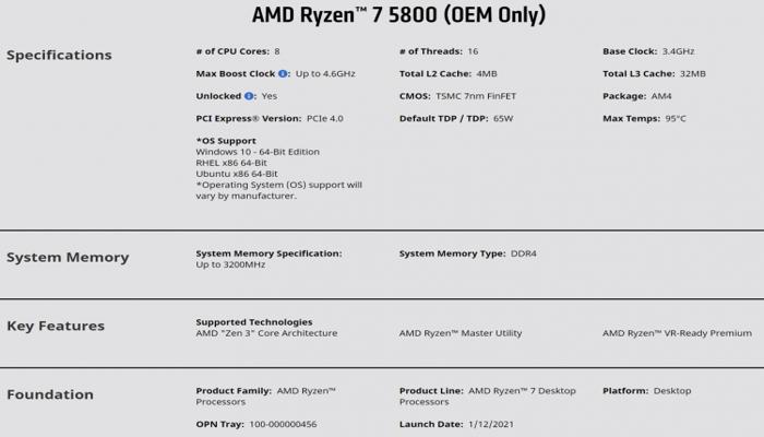 protcessory-ryzen-9-5900-i-ryzen-7-5800-postupili-v-prodazhu-v-sostave-igrovykh-pk_3.png
