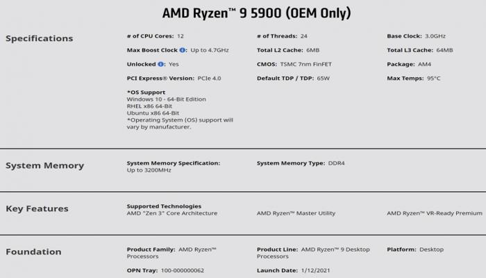 protcessory-ryzen-9-5900-i-ryzen-7-5800-postupili-v-prodazhu-v-sostave-igrovykh-pk_4.png
