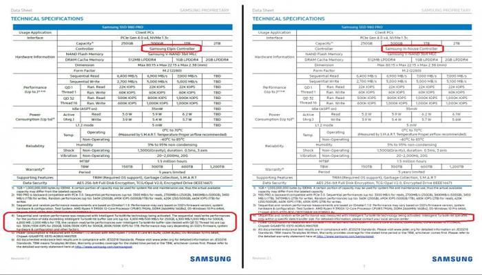samsung-prokommentirovala-zamenu-komponentov-ssd-970-evo-plus--vse-izza-defitcita-poluprovodnikov_2.jpg