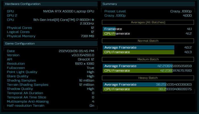 v-igrovom-teste-ashes-of-the-singularity-otmetilis-mobilnyi-intel-core-i711600h-i-professionalnaia-videokarta-nvidia-rtx-a5000_1.jpg