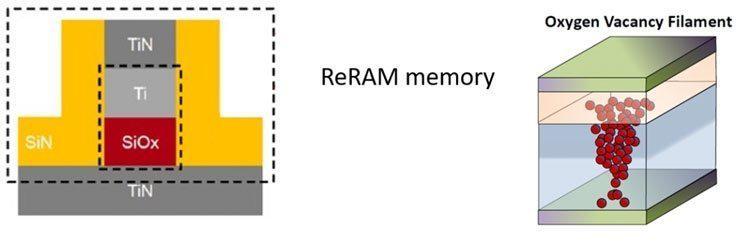 v-ssha-skoro-zapustiat-seriinoe-proizvodstvo-chipov-s-pamiatiu-reram_1.jpg