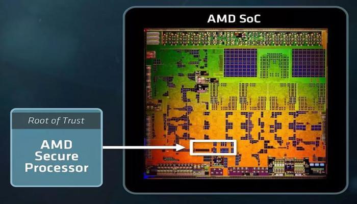 vse-amd-zen-okazalis-uiazvimy-pered-apparatnymi-zakladkami-amd-secure-processor-ne-spasaet_1.jpg