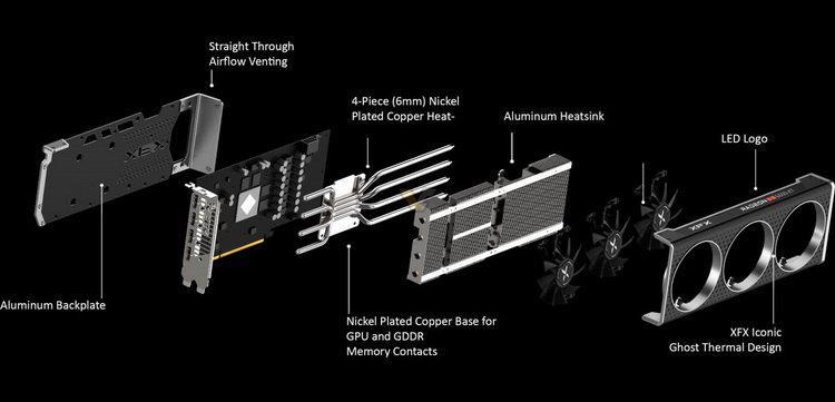 xfx-predstavila-seriiu-videokart-radeon-rx-6600-xt-speedster_4.jpg